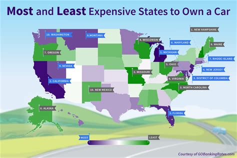 cheapest state in usa michigan is the most expensive state in nation to own a