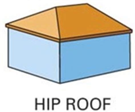 Hip Roof Definition revit architecture 2013 essential creating roof by footprint