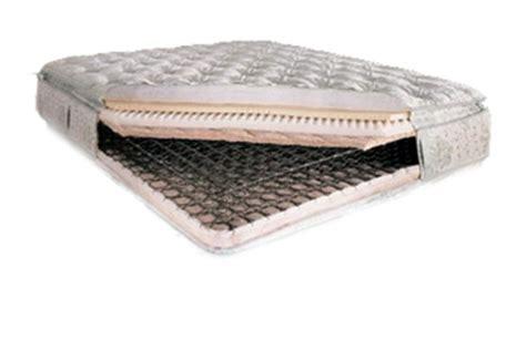 Sprung Vs Foam Mattress by Open Coil Mattresses Worthing