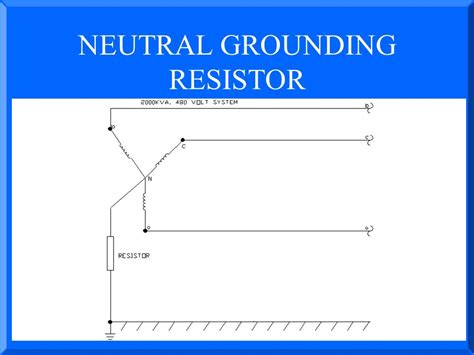 how to select neutral grounding resistor neutral grounding resistor protection 28 images neutral grounding resistors megaresistors