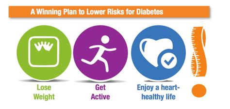 10 Ways To Prevent Diabetes by Large Plan My Health Blogs