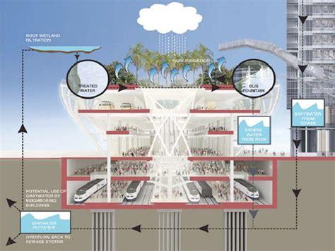 san francisco s transbay terminal gets the green light