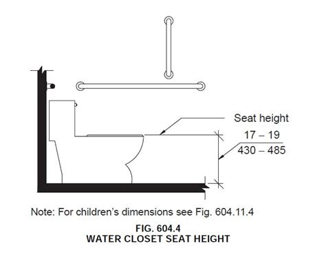 Ada Water Closet Dimensions water closet compartment dimensions crafts