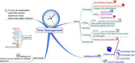 Time Rediscover Aha Complex ahan in the afternoon of time