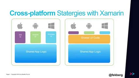 xamarin hybrid tutorial cross platform development with xamarin youtube