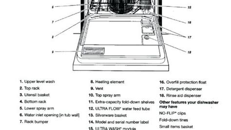 kenmore ultra wash dishwasher model 665 parts diagram kenmore ultra wash dishwasher diagram wiring diagram schemes