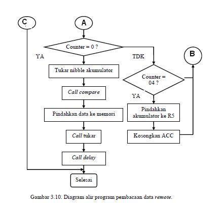 contoh contoh aplikasi dasar komputer buat pemula page 2