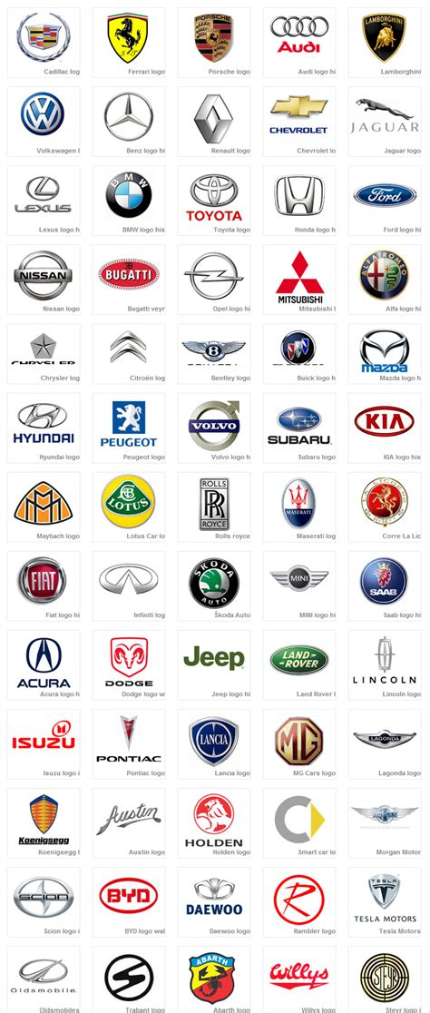 car logos car logos automotive