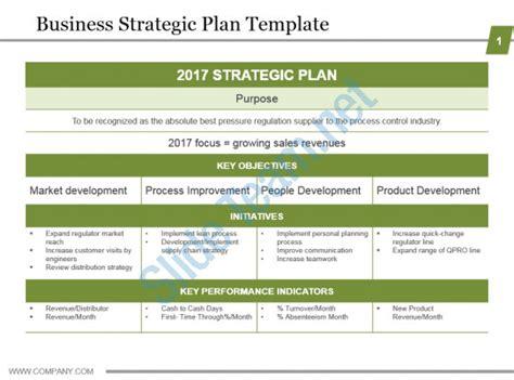 Company Strategic Plan Template Business Strategic Plan Template Powerpoint Guide Powerpoint Slide Presentation Sle Slide