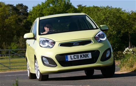 Smallest Kia Car Best Value Small Cars Parkers