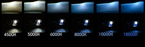 hid lights colors 3 best hid headlights the complete buyers guide