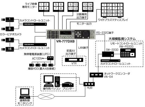 Cctv It Pro 777 システム図ハードディスクレコーダーvr 777dxb製品情報ビクター jvc
