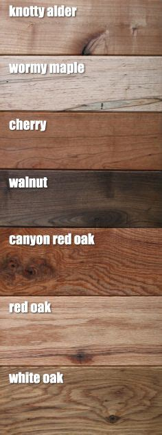 Kitchen Wall Colors With Maple Cabinets by Wood Plank Ceiling On Pinterest