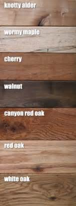 hardwood flooring supplies high quality products that