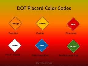 Hazmat Table First Responder Chemical Response Awareness