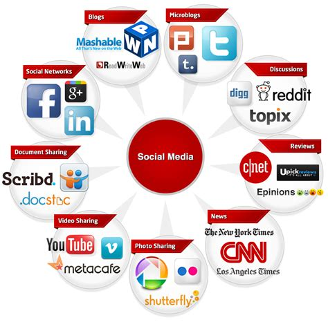 best social media analytics tools best tools for social media analytics management and