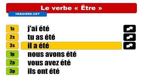 tavola verbi francese lezione di francese verbo essere