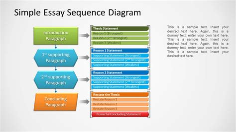sequence diagram powerpoint template simple sequence diagram for powerpoint slidemodel