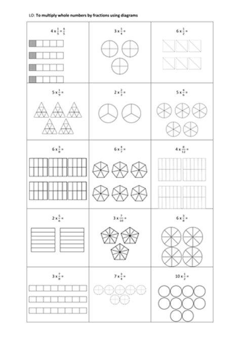 diagram to multiply fractions number fractions 5 multiplying whole lesson by ajf43