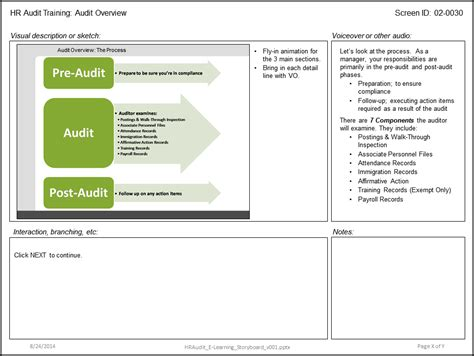e learning strategy template free visual storyboard template