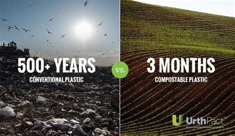 Industrial Composting by Industrial Composting What It Is And How It Works