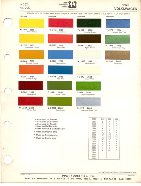 paint chips 1976 beetle vw volkswagen