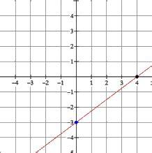 tekne jammer wiskundeleraar