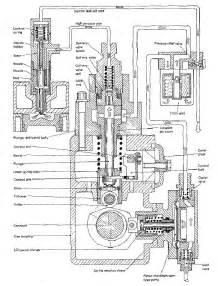diesel engine in line injection system matlab simulink exle