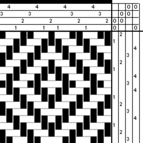 weaving pattern synonym celtic weaving hand woven textiles based on traditional