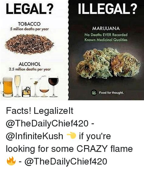 Recorded Deaths From Marijuana 25 Best Memes About Tobacco Tobacco Memes