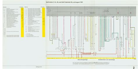 1987 volkswagen cabriolet mpg wiring diagrams repair
