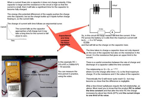 understanding capacitors physics notes on capacitance and capacitors the fizzics organization