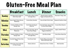 at home diet plans 4 best meal plans help you lose weight fast