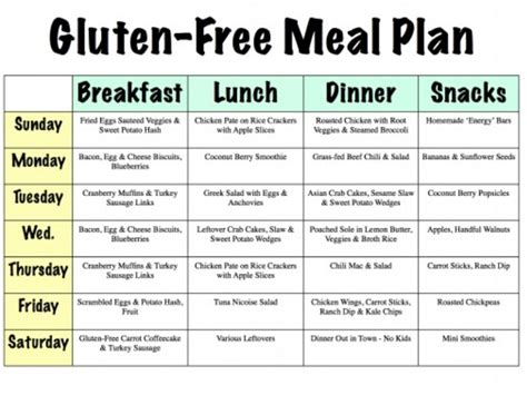 printable weight loss diet plan gluten free diet plan for weight loss liss cardio workout