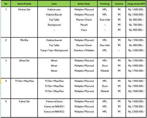 Daftar Setrika Yang Murah daftar harga jasa kitchen set murah