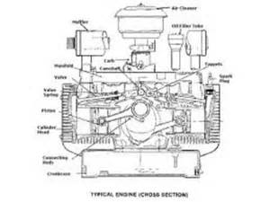 onan generator set rdjc service manual download manuals