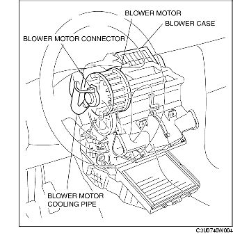 replace blower motor resistor mazda 3 blower motor removal