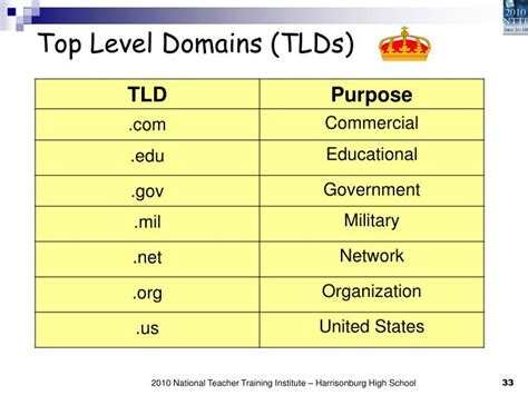 Topi Tld ppt advanced web searching for nttiers powerpoint