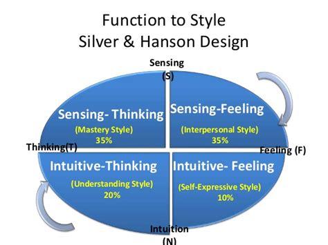 lee hanson design thinking website learning styles