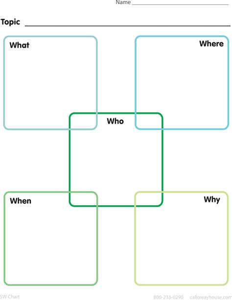 printable graphic organizers printable graphic organizers calloway house