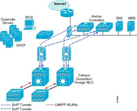 wifi layout guide enterprise mobility 4 1 design guide cisco unified