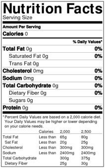 How To Make A Nutrition Facts Label For Free For Your Nutrition Powerpoint Templates And Nutrition Chart Template