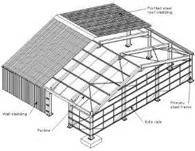 typical floor framing plan modern home design and building statistics