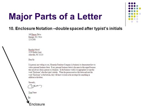 business letter format typist initials business letters a how to ppt