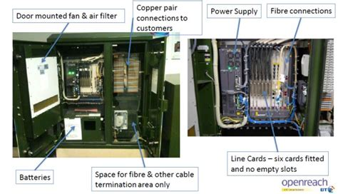Fttc Cabinet by Kitz Fttc Fibre Cabinets