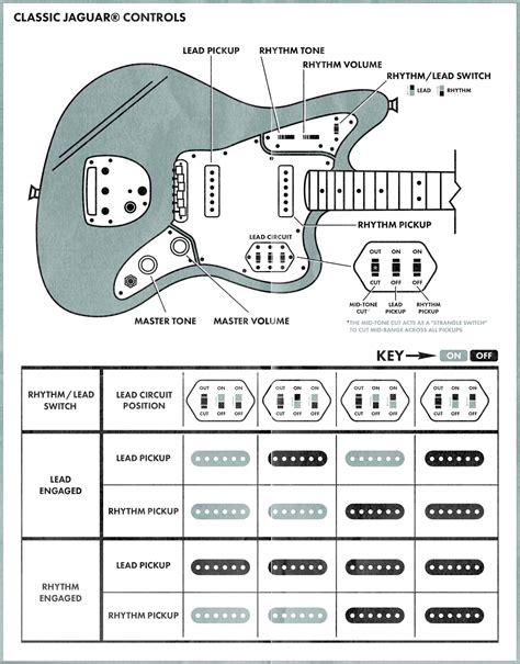 jazzmaster guitar wiring diagram fender wiring diagram