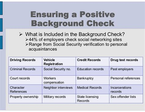 Whats Included In A Background Check 110304 Background Check Preparation