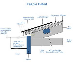 Roofing A House fascia detail how to roof a house and create inlet ventilation jpg