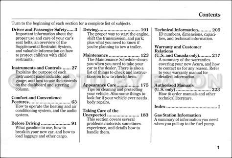 car repair manuals download 1997 acura cl user handbook 1997 acura integra owners manual original