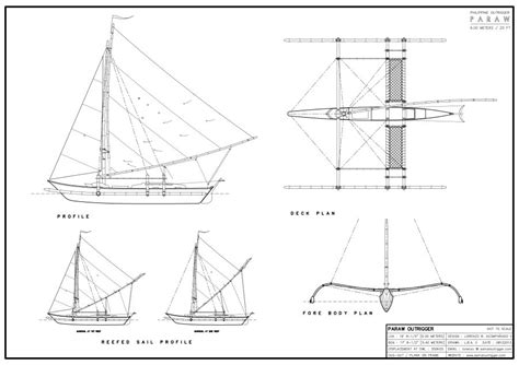 canoes of oceania pdf pin by hjuy hgroo on b1 pinterest boat boat plans and